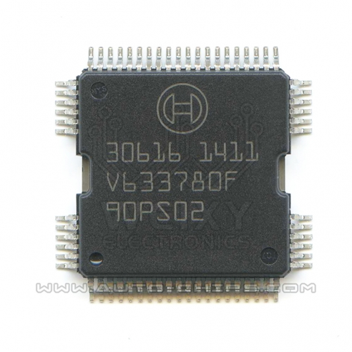 ECU chips | Relays | Resistors | Sensors | Motors | Test platform